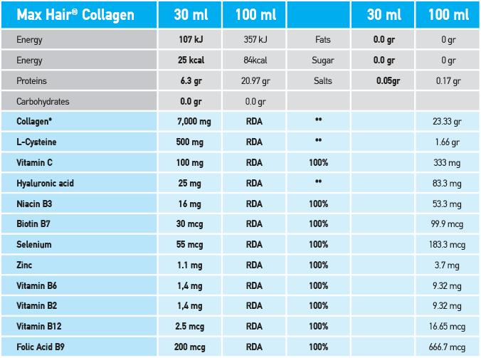 banner-collagen-max-hair_3